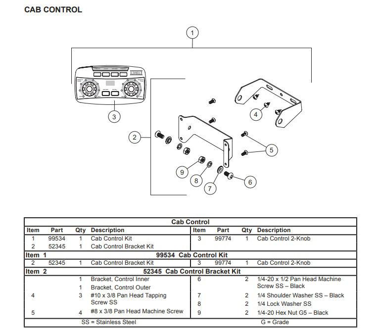 Picture of Western Control Kit Hopper Spreader 2 knob fleet flex